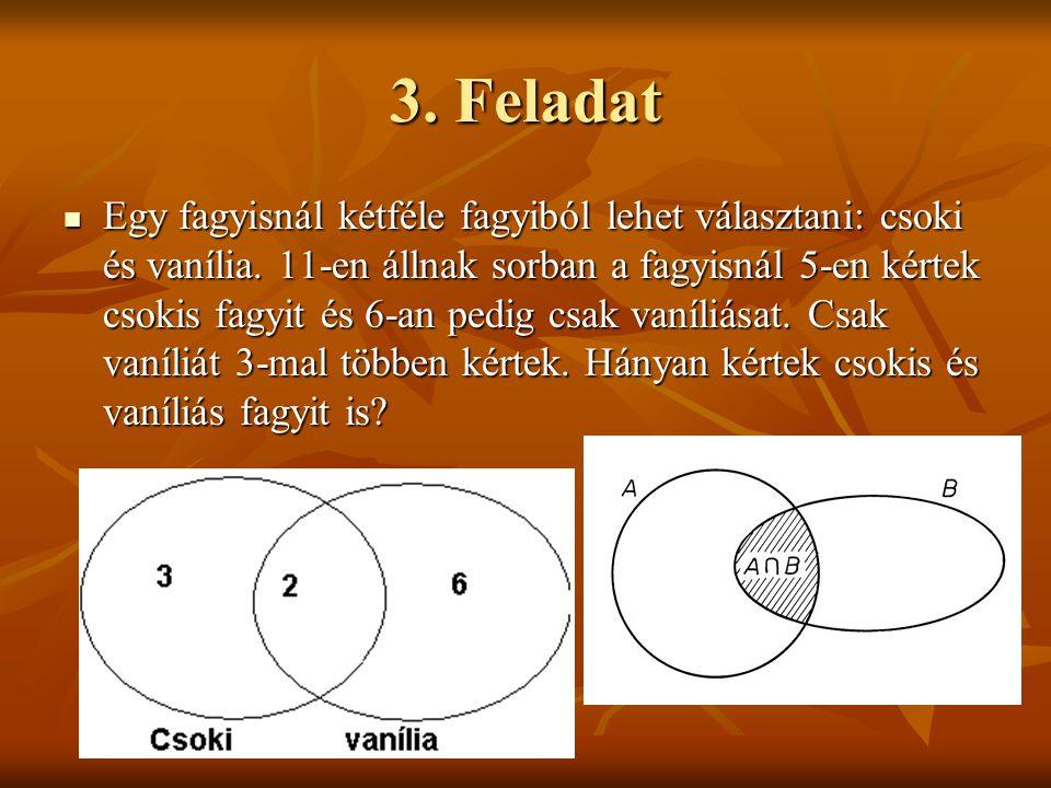 3. Feladat Egy fagyisnál kétféle fagyiból lehet választani: csoki és vanília. 11-en állnak sorban a fagyisnál 5-en kértek csokis fagyit és 6-an pedig