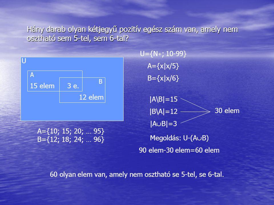 Hány darab olyan kétjegyű pozitív egész szám van, amely nem osztható sem 5-tel, sem 6-tal? U={N  ; 10-99} A={x|x/5} B={x|x/6} Megoldás: U-(A  B) 90