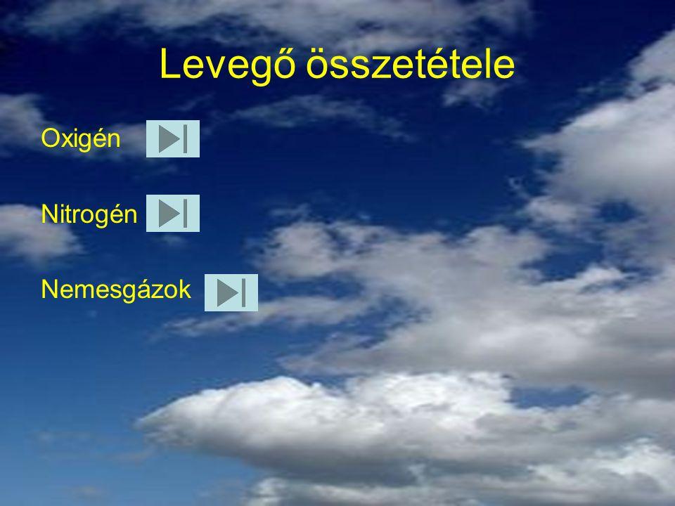 Levegő összetétele Oxigén Nitrogén Nemesgázok