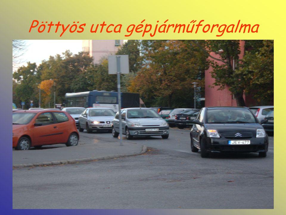 Gépjárművek káros anyagok kibocsátása A mai gépjárművek többsége benzinnel működik, ezáltal szennyezik környezetünket.