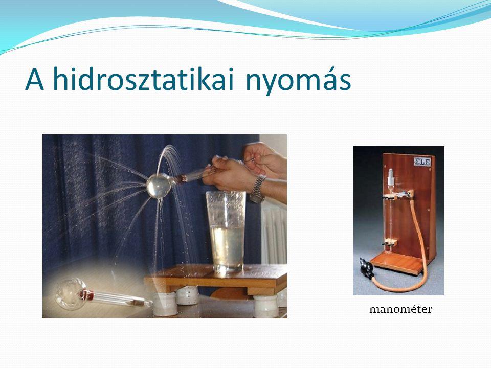 A hidrosztatikai nyomás manométer