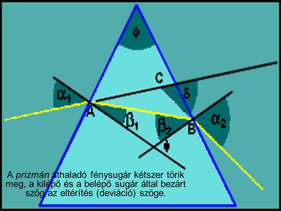 A prizmán áthaladó fénysugár kétszer törik meg, a kilépő és a belépő sugár által bezárt szög az eltérítés (deviáció) szöge.