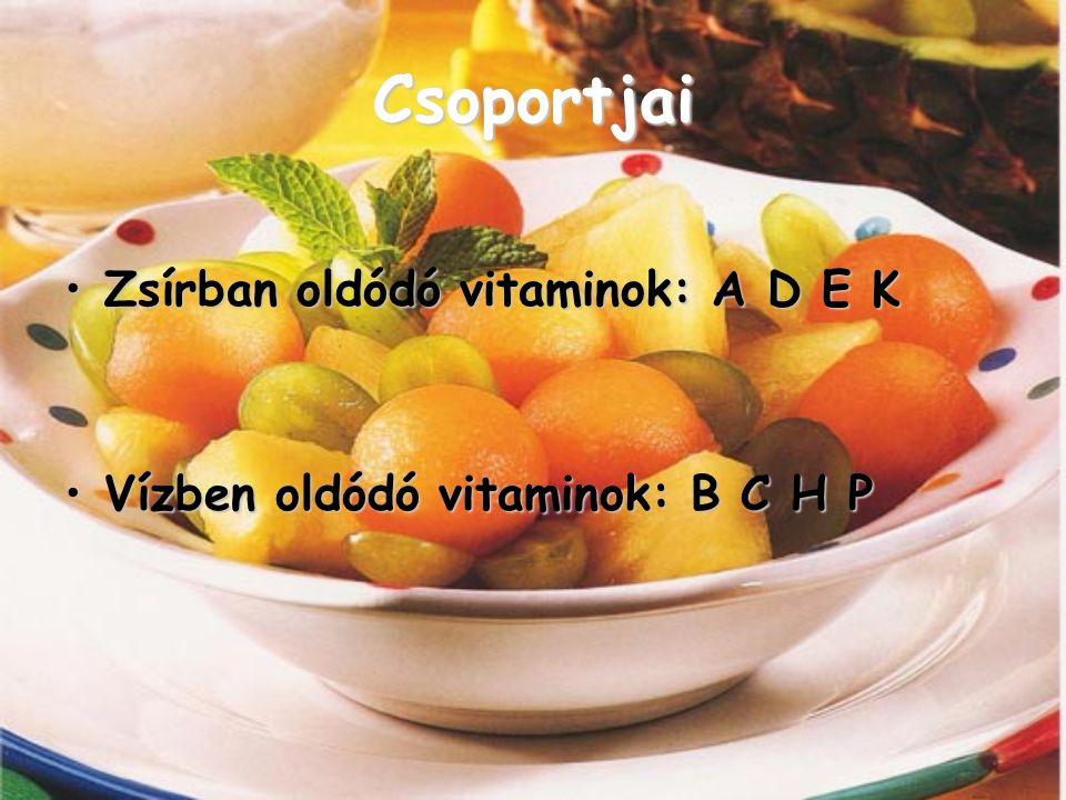 Csoportjai Zsírban oldódó vitaminok: A D E KZsírban oldódó vitaminok: A D E K Vízben oldódó vitaminok: B C H PVízben oldódó vitaminok: B C H P