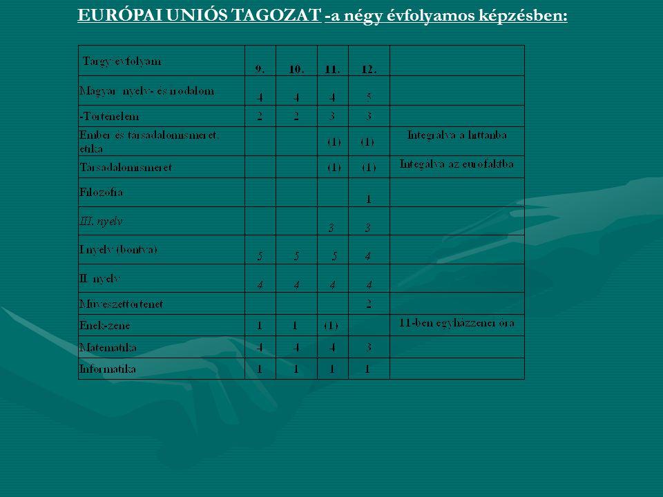 EURÓPAI UNIÓS TAGOZAT -a négy évfolyamos képzésben: