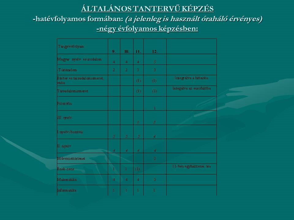 ÁLTALÁNOS TANTERVŰ KÉPZÉS -hatévfolyamos formában: (a jelenleg is használt óraháló érvényes) -négy évfolyamos képzésben: