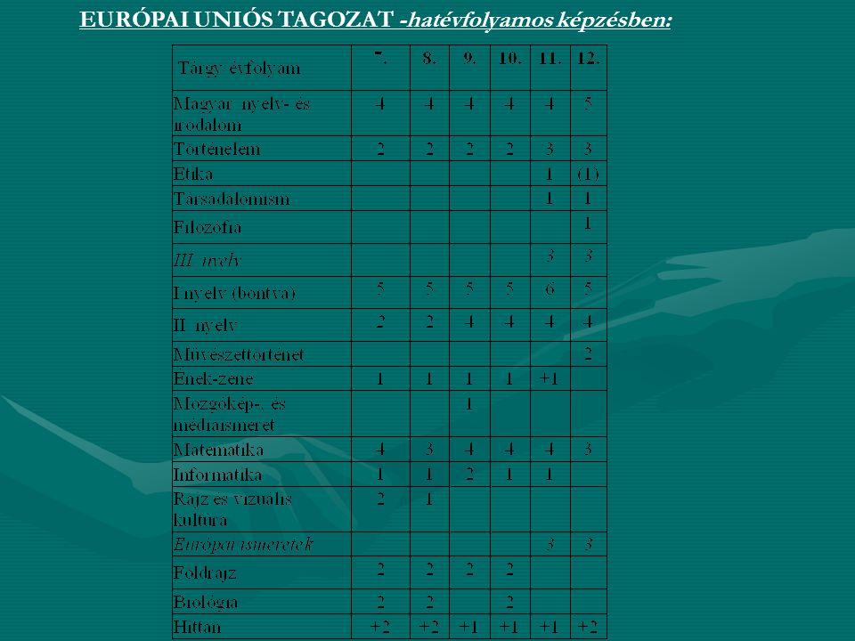 EURÓPAI UNIÓS TAGOZAT -hatévfolyamos képzésben:
