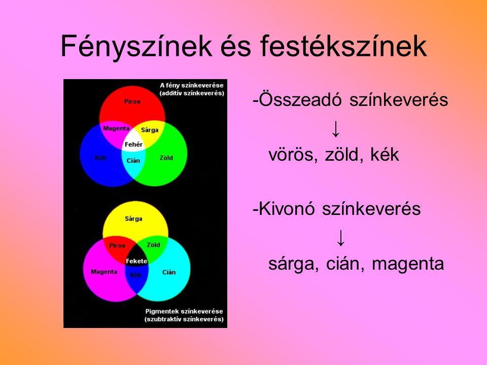 Fényszínek és festékszínek -Összeadó színkeverés ↓ vörös, zöld, kék -Kivonó színkeverés ↓ sárga, cián, magenta