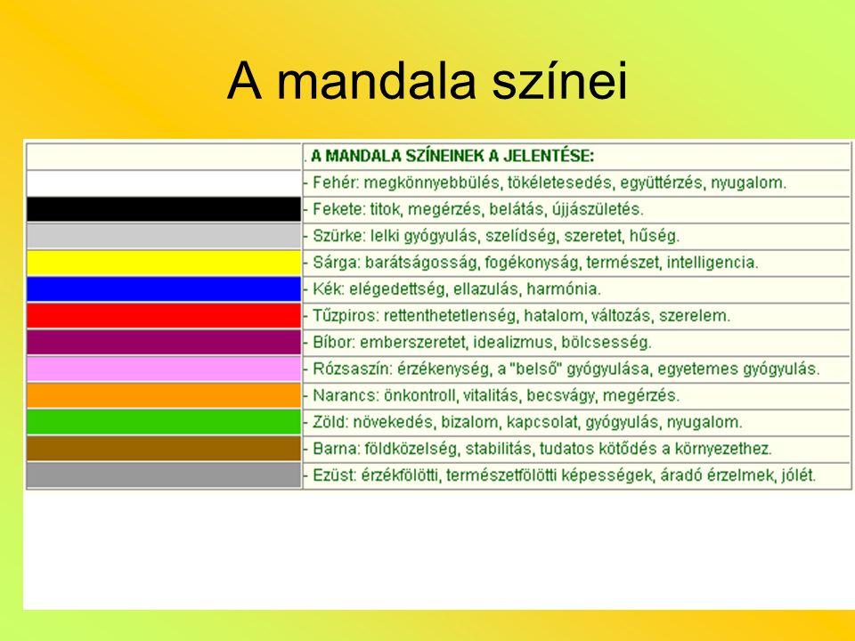 A mandala színei