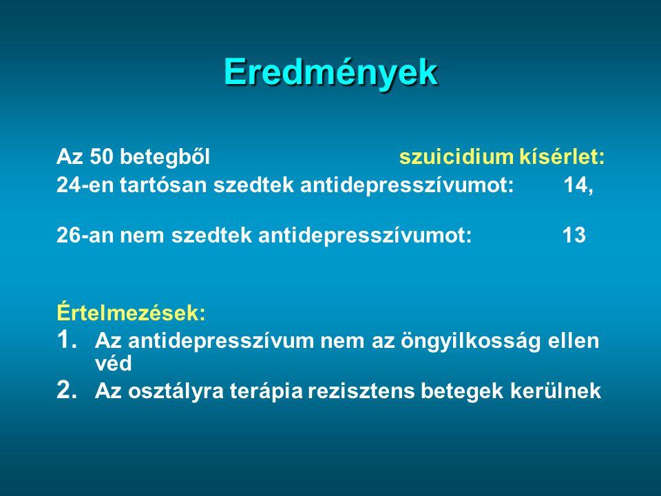 Eredmények Az 50 betegből szuicidium kísérlet: 24-en tartósan szedtek antidepresszívumot: 14, 26-an nem szedtek antidepresszívumot: 13 Értelmezések: 1