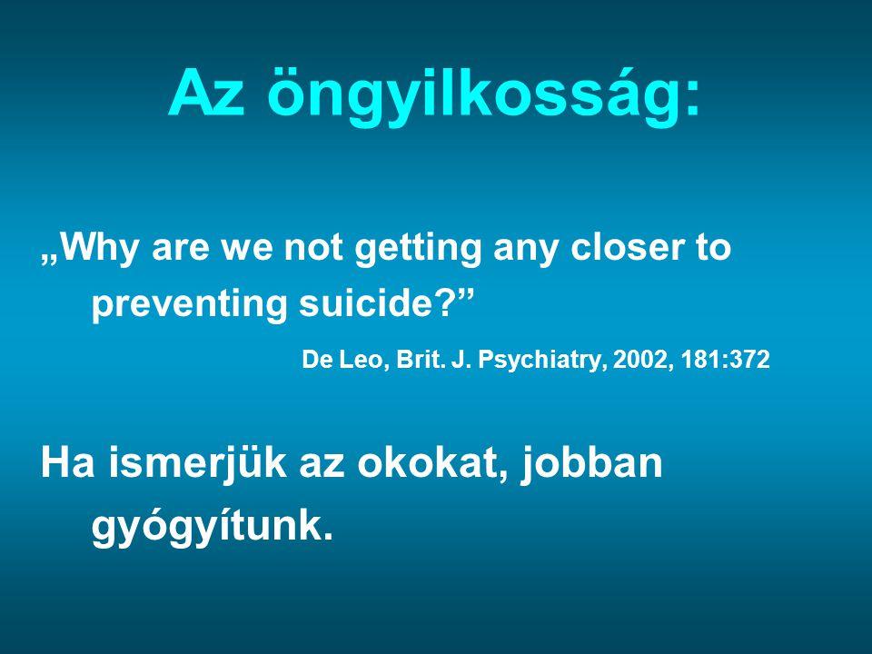 Antidepresszivum forgalom és az öngyilkosság gyakorisága Magyarországon