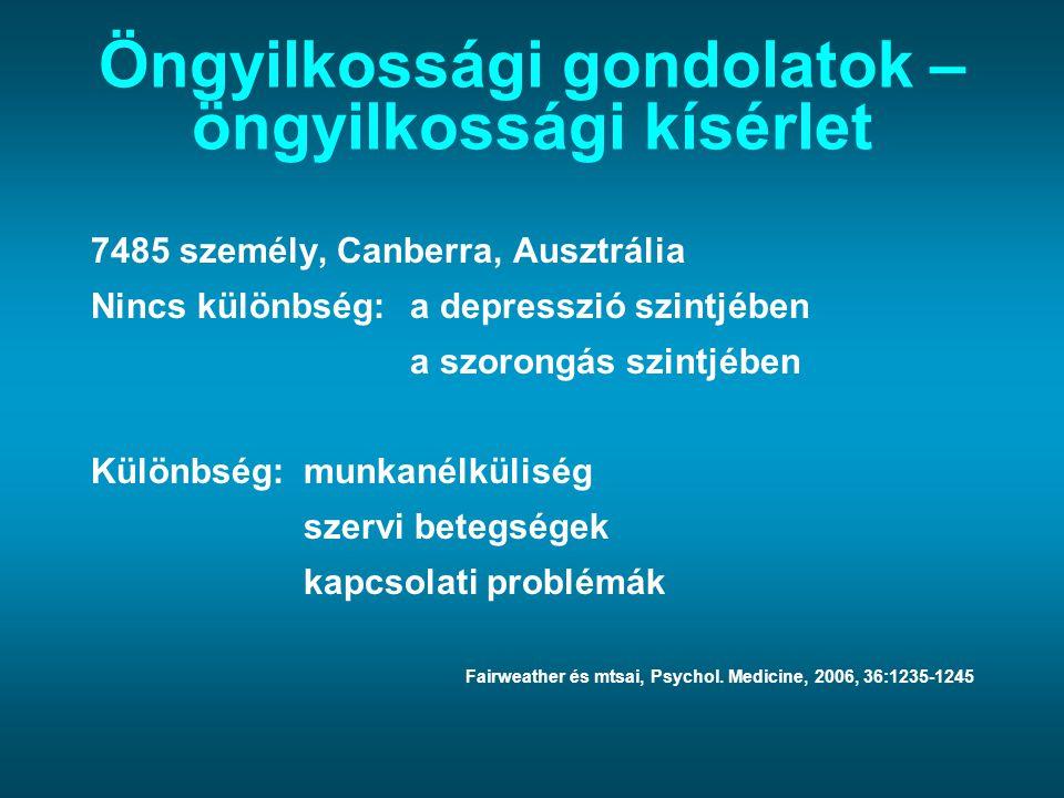 Öngyilkossági gondolatok – öngyilkossági kísérlet 7485 személy, Canberra, Ausztrália Nincs különbség:a depresszió szintjében a szorongás szintjében Kü