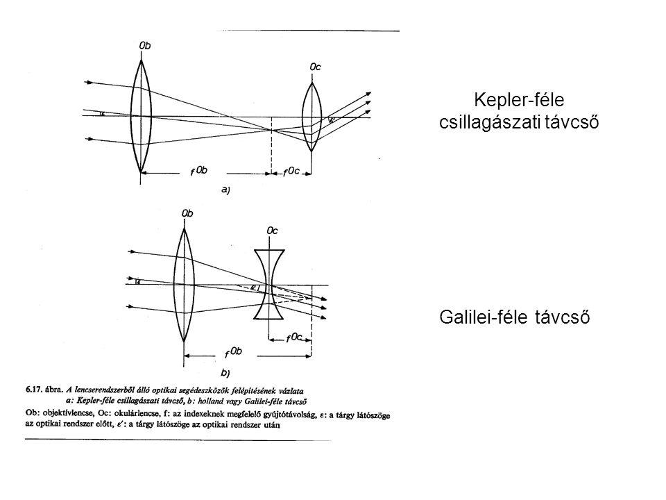 Kepler-féle csillagászati távcső Galilei-féle távcső