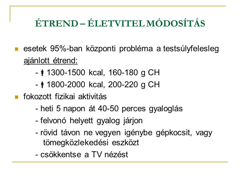 ÉTREND – ÉLETVITEL MÓDOSÍTÁS esetek 95%-ban központi probléma a testsúlyfelesleg ajánlott étrend: -  1300-1500 kcal, 160-180 g CH -  1800-2000 kcal,