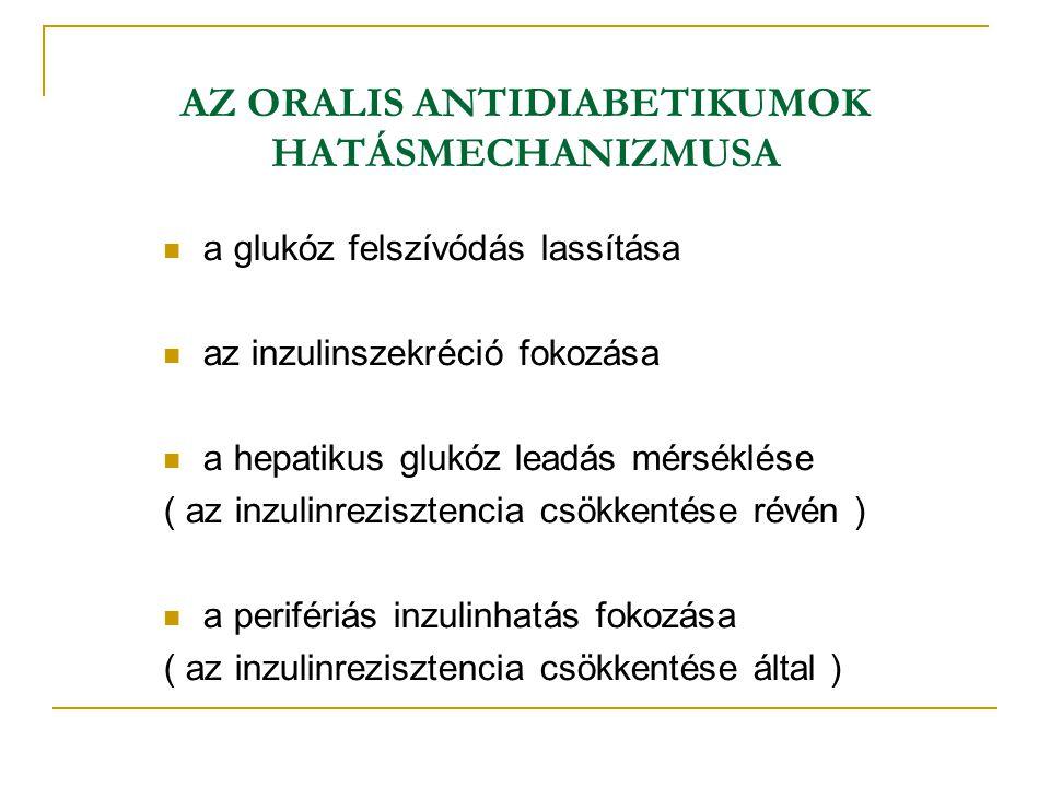 AZ ORALIS ANTIDIABETIKUMOK HATÁSMECHANIZMUSA a glukóz felszívódás lassítása az inzulinszekréció fokozása a hepatikus glukóz leadás mérséklése ( az inz