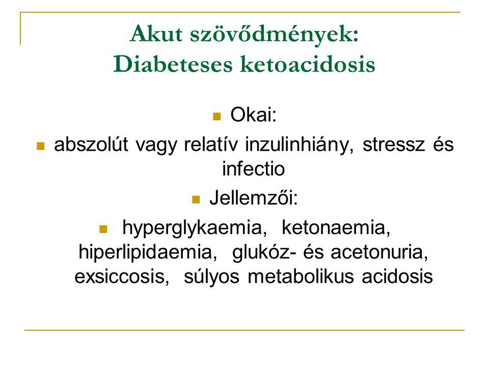 Akut szövődmények: Diabeteses ketoacidosis Okai: abszolút vagy relatív inzulinhiány, stressz és infectio Jellemzői: hyperglykaemia, ketonaemia, hiperl