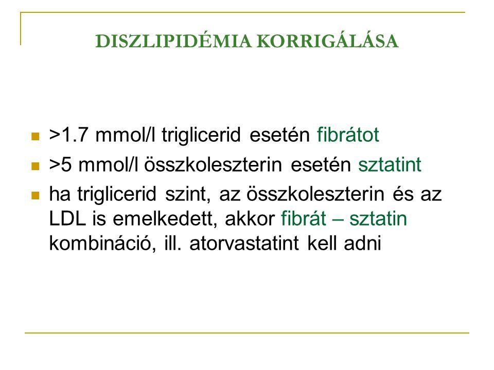 DISZLIPIDÉMIA KORRIGÁLÁSA >1.7 mmol/l triglicerid esetén fibrátot >5 mmol/l összkoleszterin esetén sztatint ha triglicerid szint, az összkoleszterin é