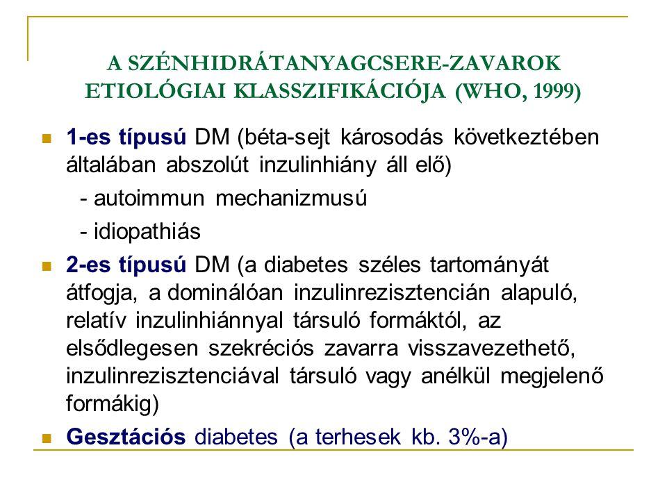 1-es típusú2-es típusú Korábbi elnevezésInzulindependens (IDDM)Nem inzulindependens (NIDDM) GyakoriságA DM esetek <10%-aA DM esetek 90%-a PathogenesisA pancreas Langerhans szigetek béta- sejteinek pusztulása autoimmun folyamat miatt, inzulinhiány Az inzulinszekréció zavara vagy inzulinrezisztencia Hajlamosító tényezőkPozitív családi anamnaesis, HLA DR3/DR4 Elhízás, hyperlipidaemia (metabolikus szindróma), pozitív családi anamnaesis TestfelépítéssoványÁltalában túlsúlyos vagy elhízott KezdetGyakran hirtelenLassú, fokozatos Életkor15-24 év40 év felett Béta-sejt<10%Mérsékelten csökkent Plazma inzulin/c-peptidAlacsony vagy hiányzikKezdetben magas Autoantitestek (ICA, GADA)+- Anyagcsreállapotlabilisstabil Ketózisra való hajlamerőscsekély Szulfanilurea hatásanincsjó inzulinkezelésszükségesCsak a pancreas kimerülését követően szükséges
