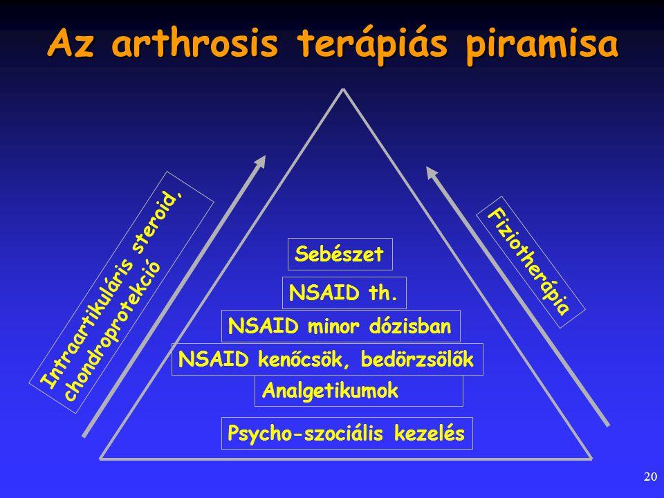 20 Psycho-szociális kezelés Analgetikumok NSAID kenőcsök, bedörzsölők NSAID minor dózisban NSAID th. Sebészet Intraartikuláris steroid, chondroprotekc