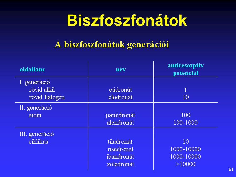 61 Biszfoszfonátok