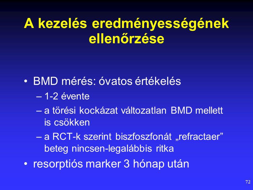 72 A kezelés eredményességének ellenőrzése BMD mérés: óvatos értékelés –1-2 évente –a törési kockázat változatlan BMD mellett is csökken –a RCT-k szer