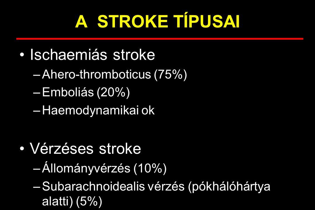 A STROKE TÍPUSAI Ischaemiás stroke –Ahero-thromboticus (75%) –Emboliás (20%) –Haemodynamikai ok Vérzéses stroke –Állományvérzés (10%) –Subarachnoideal