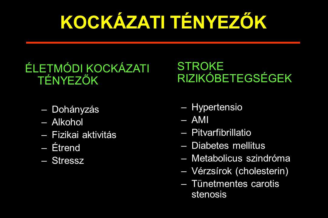 KOCKÁZATI TÉNYEZŐK STROKE RIZIKÓBETEGSÉGEK –Hypertensio –AMI –Pitvarfibrillatio –Diabetes mellitus –Metabolicus szindróma –Vérzsírok (cholesterin) –Tünetmentes carotis stenosis ÉLETMÓDI KOCKÁZATI TÉNYEZŐK –Dohányzás –Alkohol –Fizikai aktivitás –Étrend –Stressz