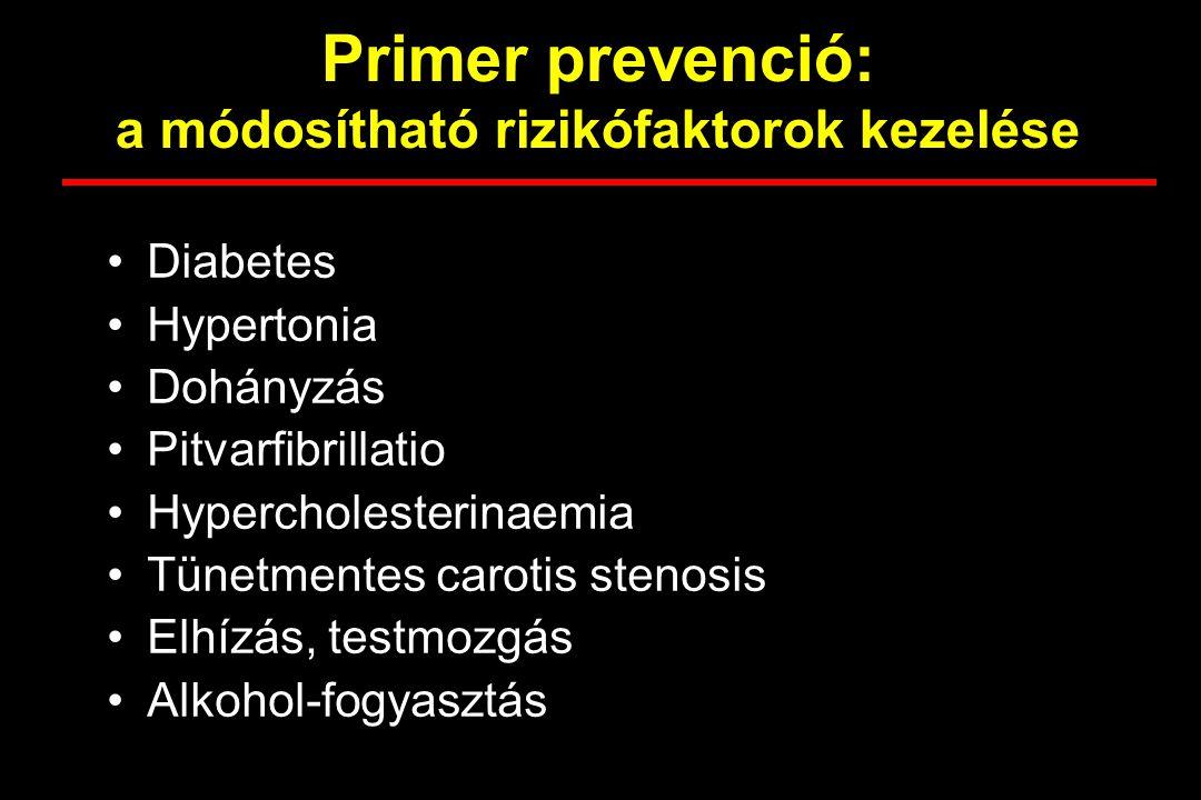 Primer prevenció: a módosítható rizikófaktorok kezelése Diabetes Hypertonia Dohányzás Pitvarfibrillatio Hypercholesterinaemia Tünetmentes carotis stenosis Elhízás, testmozgás Alkohol-fogyasztás