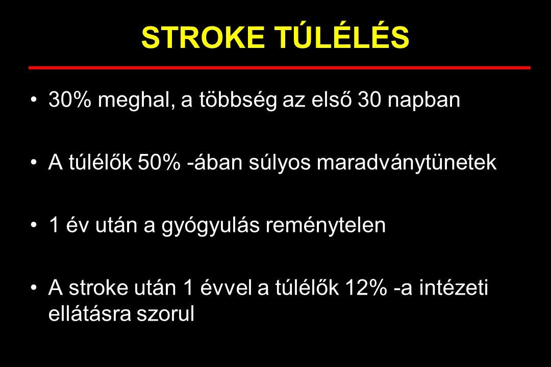 STROKE TÚLÉLÉS 30% meghal, a többség az első 30 napban A túlélők 50% -ában súlyos maradványtünetek 1 év után a gyógyulás reménytelen A stroke után 1 é