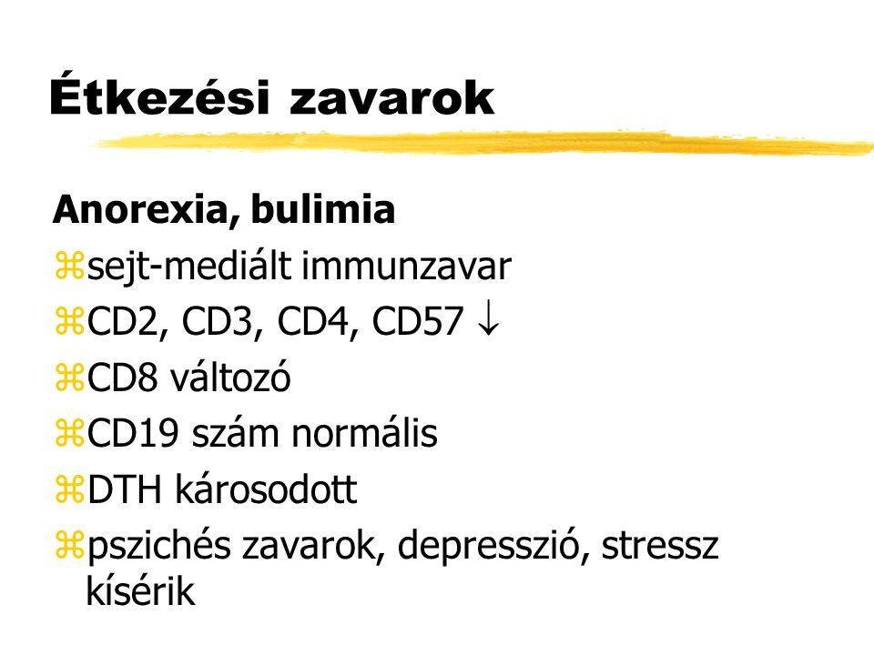 Étkezési zavarok Anorexia, bulimia zsejt-mediált immunzavar zCD2, CD3, CD4, CD57  zCD8 változó zCD19 szám normális zDTH károsodott zpszichés zavarok,
