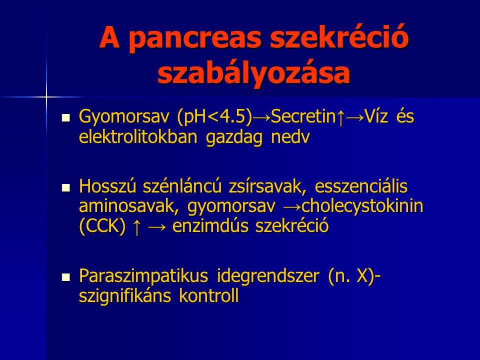 A pancreas szekréció szabályozása Gyomorsav (pH<4.5) → Secretin ↑→ Víz és elektrolitokban gazdag nedv Gyomorsav (pH<4.5) → Secretin ↑→ Víz és elektrol