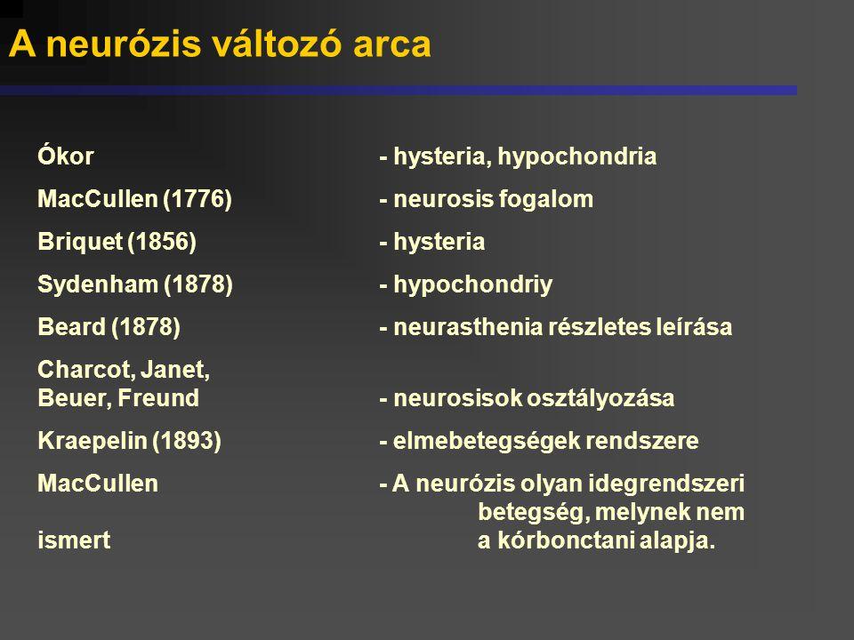 A neurózis változó arca Ókor- hysteria, hypochondria MacCullen (1776)- neurosis fogalom Briquet (1856)- hysteria Sydenham (1878)- hypochondriy Beard (
