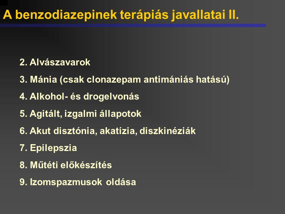 A benzodiazepinek terápiás javallatai II. 2. Alvászavarok 3. Mánia (csak clonazepam antimániás hatású) 4. Alkohol- és drogelvonás 5. Agitált, izgalmi