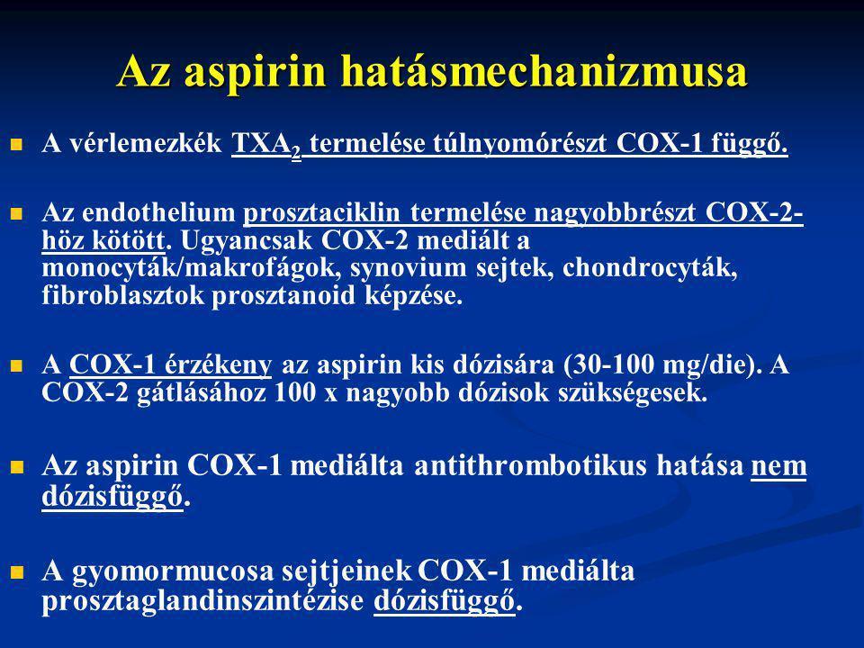 Az aspirin hatásmechanizmusa A vérlemezkék TXA 2 termelése túlnyomórészt COX-1 függő. Az endothelium prosztaciklin termelése nagyobbrészt COX-2- höz k