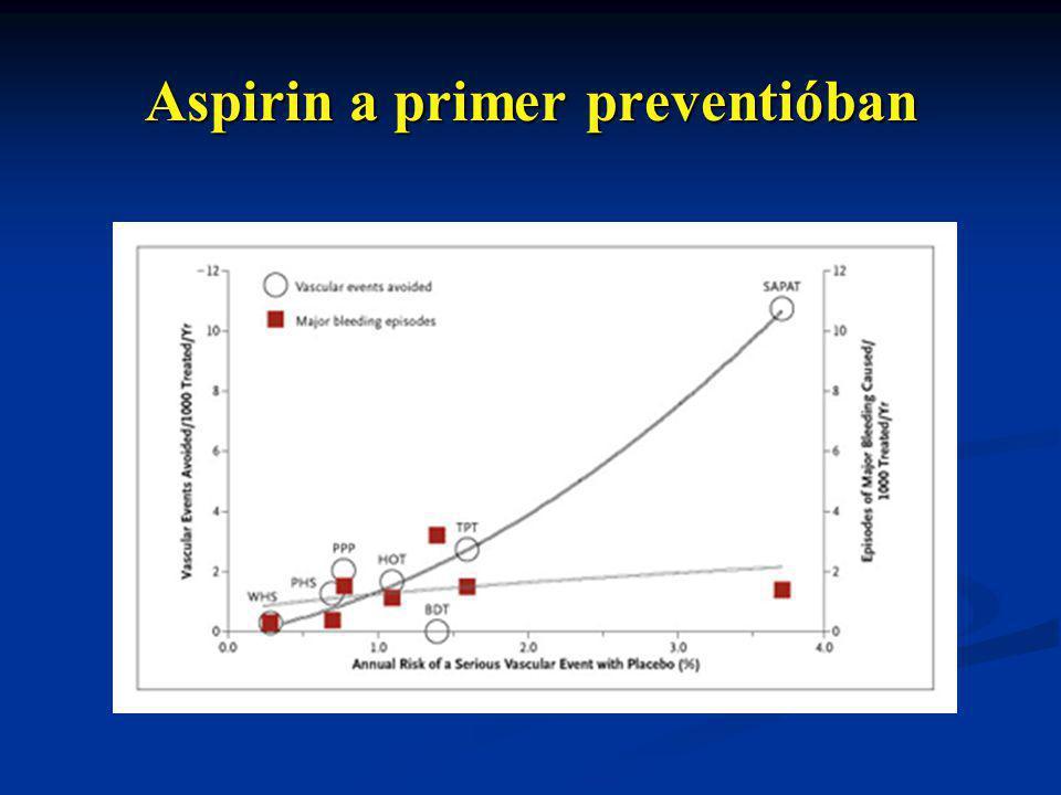 Aspirin a primer preventióban