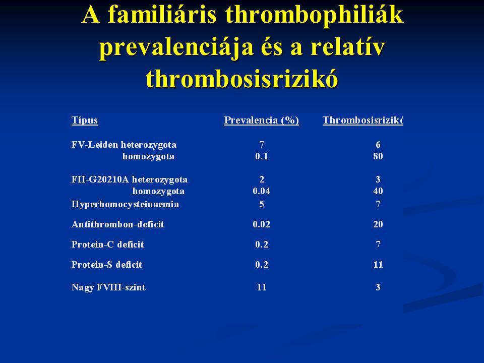 A familiáris thrombophiliák prevalenciája és a relatív thrombosisrizikó