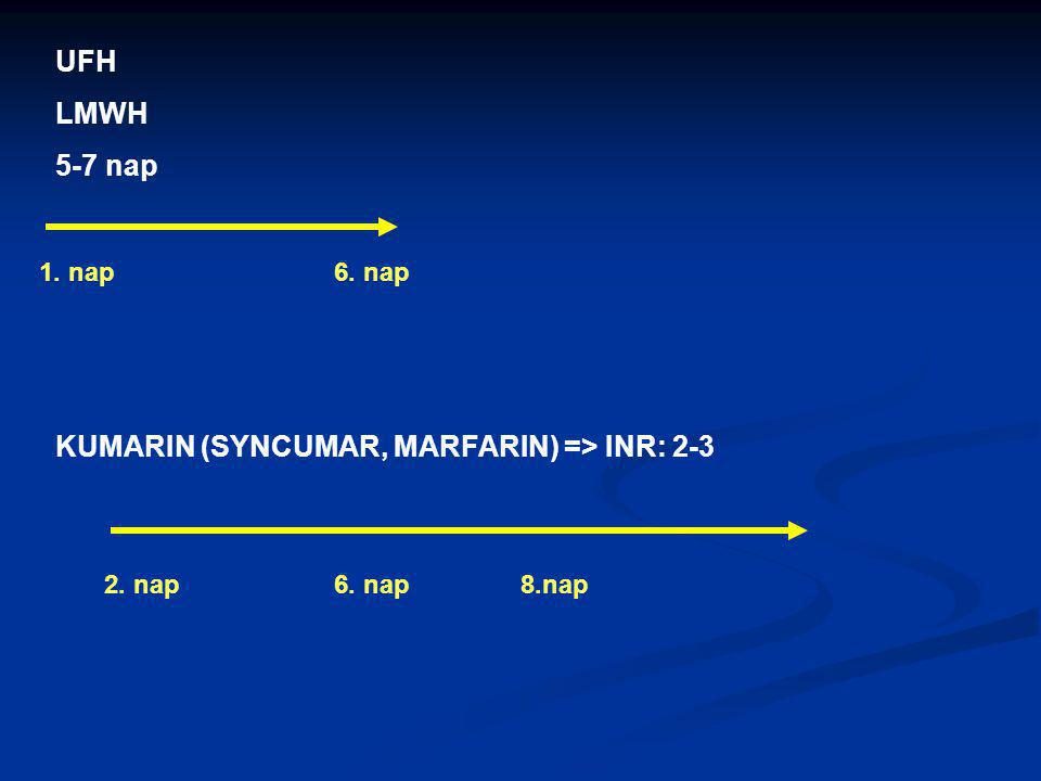UFH LMWH 5-7 nap 6. nap1. nap KUMARIN (SYNCUMAR, MARFARIN) => INR: 2-3 2. nap 6. nap8.nap