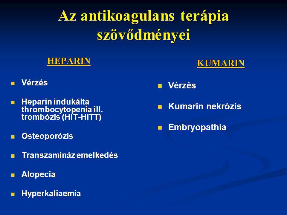 Az antikoagulans terápia szövődményei HEPARIN Vérzés Heparin indukálta thrombocytopenia ill. trombózis (HIT-HITT) Osteoporózis Transzamináz emelkedés