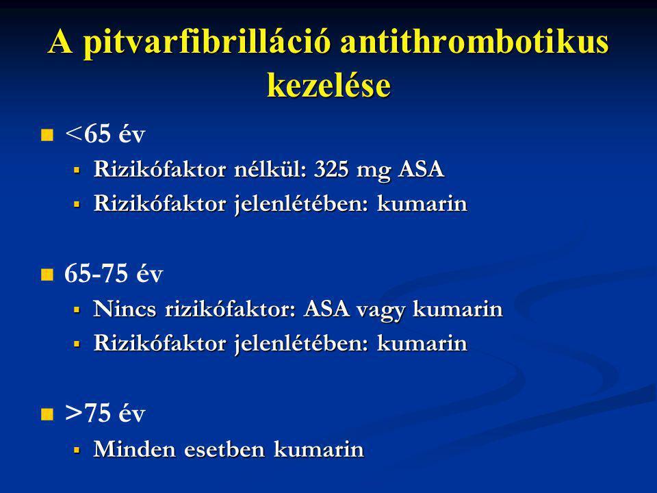 A pitvarfibrilláció antithrombotikus kezelése <65 év  Rizikófaktor nélkül: 325 mg ASA  Rizikófaktor jelenlétében: kumarin 65-75 év  Nincs rizikófaktor: ASA vagy kumarin  Rizikófaktor jelenlétében: kumarin >75 év  Minden esetben kumarin
