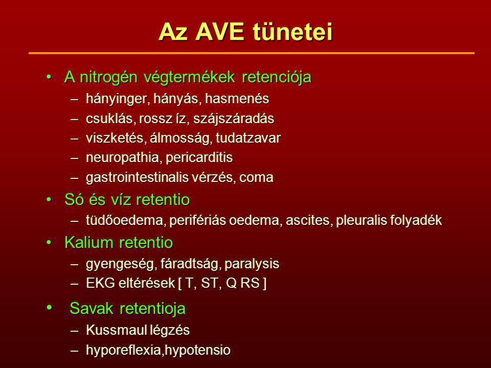 Az AVE tünetei A nitrogén végtermékek retenciójaA nitrogén végtermékek retenciója –hányinger, hányás, hasmenés –csuklás, rossz íz, szájszáradás –viszketés, álmosság, tudatzavar –neuropathia, pericarditis –gastrointestinalis vérzés, coma Só és víz retentioSó és víz retentio –tüdőoedema, perifériás oedema, ascites, pleuralis folyadék Kalium retentioKalium retentio –gyengeség, fáradtság, paralysis –EKG eltérések [ T, ST, Q RS ] Savak retentioja Savak retentioja –Kussmaul légzés –hyporeflexia,hypotensio