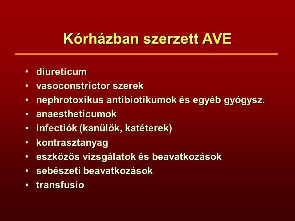 Kórházban szerzett AVE diureticumdiureticum vasoconstrictor szerekvasoconstrictor szerek nephrotoxikus antibiotikumok és egyéb gyógysz.nephrotoxikus a