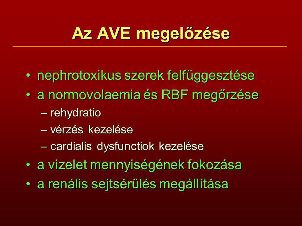 Az AVE megelőzése nephrotoxikus szerek felfüggesztésenephrotoxikus szerek felfüggesztése a normovolaemia és RBF megőrzésea normovolaemia és RBF megőrzése –rehydratio –vérzés kezelése –cardialis dysfunctiok kezelése a vizelet mennyiségének fokozásaa vizelet mennyiségének fokozása a renális sejtsérülés megállításaa renális sejtsérülés megállítása