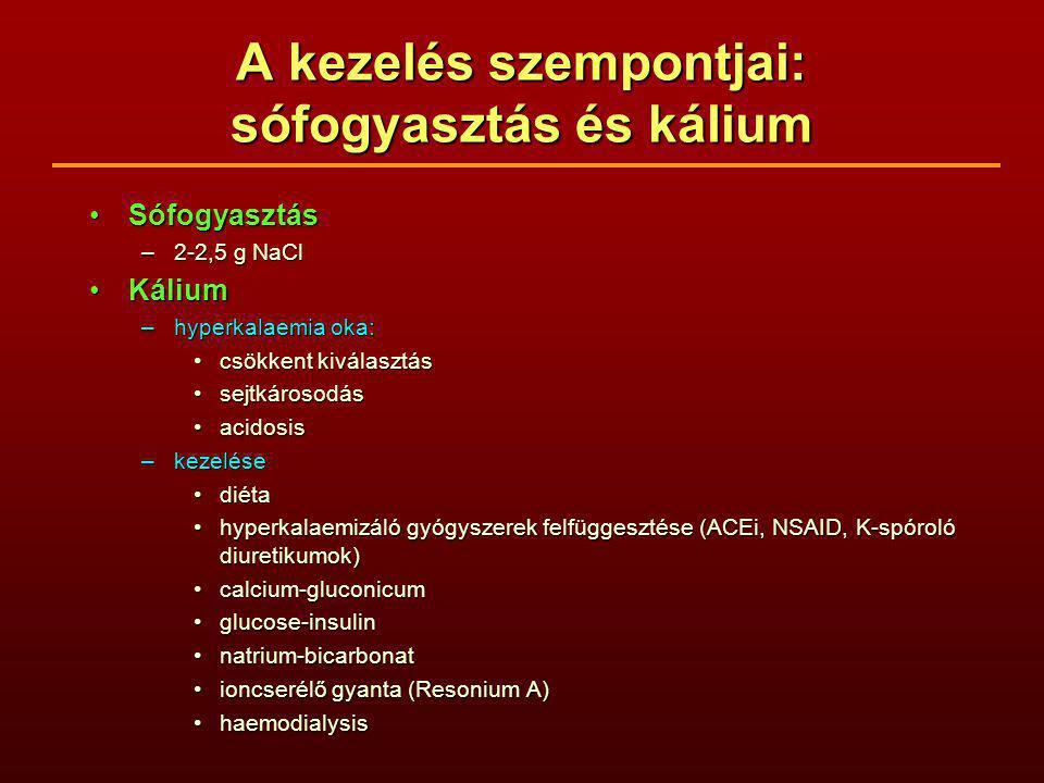 A kezelés szempontjai: sófogyasztás és kálium SófogyasztásSófogyasztás –2-2,5 g NaCl KáliumKálium –hyperkalaemia oka: csökkent kiválasztáscsökkent kiválasztás sejtkárosodássejtkárosodás acidosisacidosis –kezelése diétadiéta hyperkalaemizáló gyógyszerek felfüggesztése (ACEi, NSAID, K-spóroló diuretikumok)hyperkalaemizáló gyógyszerek felfüggesztése (ACEi, NSAID, K-spóroló diuretikumok) calcium-gluconicumcalcium-gluconicum glucose-insulinglucose-insulin natrium-bicarbonatnatrium-bicarbonat ioncserélő gyanta (Resonium A)ioncserélő gyanta (Resonium A) haemodialysishaemodialysis