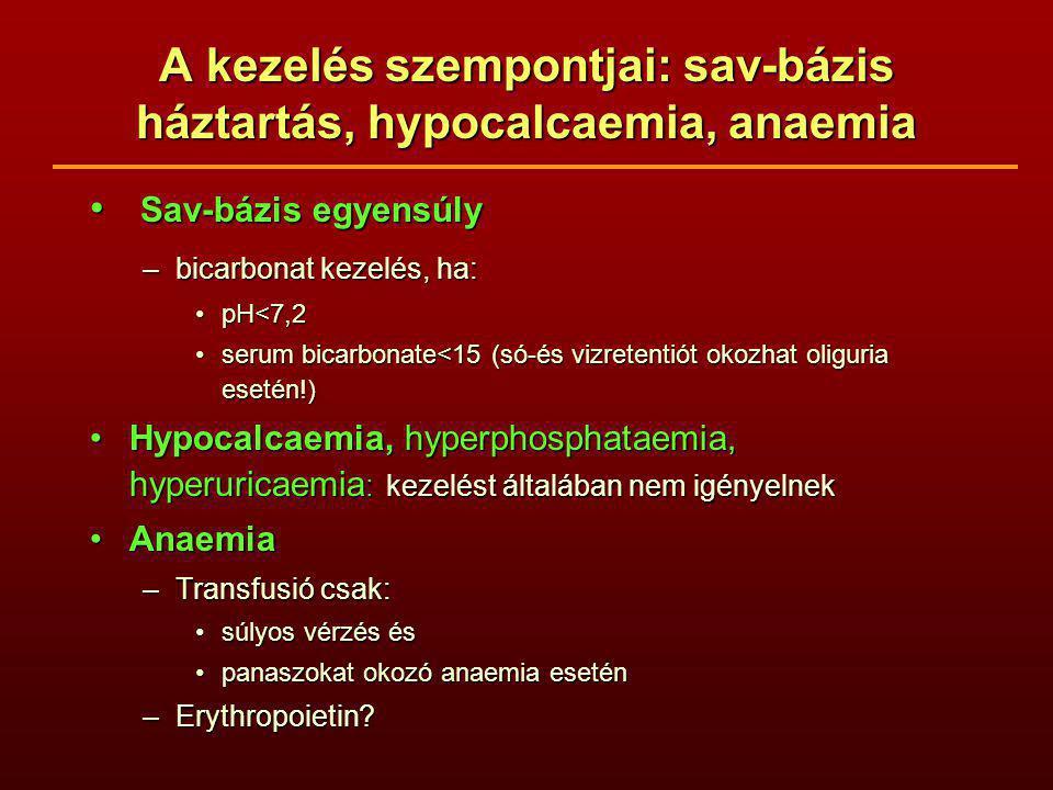 A kezelés szempontjai: sav-bázis háztartás, hypocalcaemia, anaemia Sav-bázis egyensúly Sav-bázis egyensúly –bicarbonat kezelés, ha: pH<7,2pH<7,2 serum bicarbonate<15 (só-és vizretentiót okozhat oliguria esetén!)serum bicarbonate<15 (só-és vizretentiót okozhat oliguria esetén!) Hypocalcaemia, hyperphosphataemia, hyperuricaemia : kezelést általában nem igényelnekHypocalcaemia, hyperphosphataemia, hyperuricaemia : kezelést általában nem igényelnek AnaemiaAnaemia –Transfusió csak: súlyos vérzés éssúlyos vérzés és panaszokat okozó anaemia eseténpanaszokat okozó anaemia esetén –Erythropoietin?