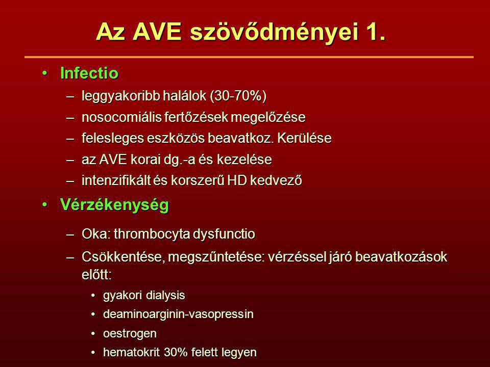 Az AVE szövődményei 1. InfectioInfectio –leggyakoribb halálok (30-70%) –nosocomiális fertőzések megelőzése –felesleges eszközös beavatkoz. Kerülése –a