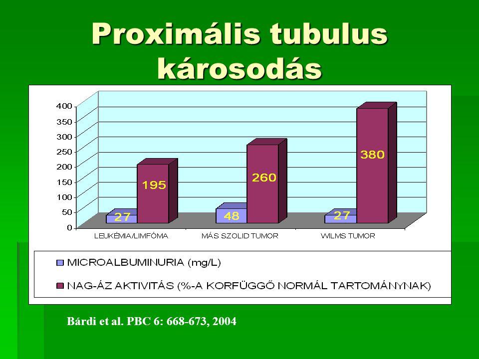 Proximális tubulus károsodás Bárdi et al. PBC 6: 668-673, 2004