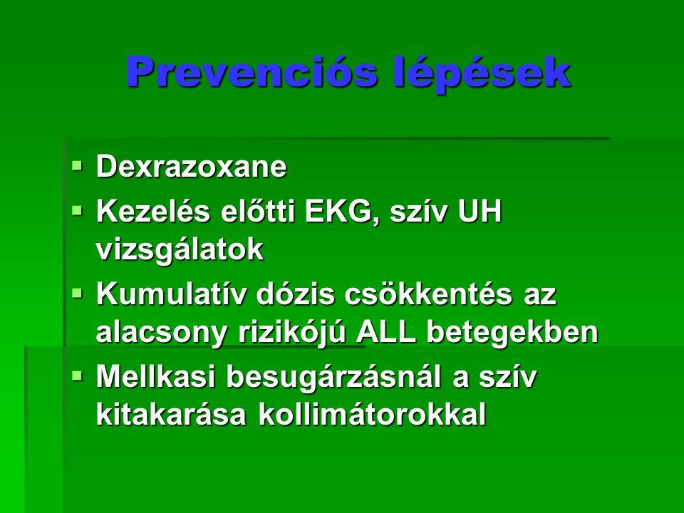 Prevenciós lépések  Dexrazoxane  Kezelés előtti EKG, szív UH vizsgálatok  Kumulatív dózis csökkentés az alacsony rizikójú ALL betegekben  Mellkasi