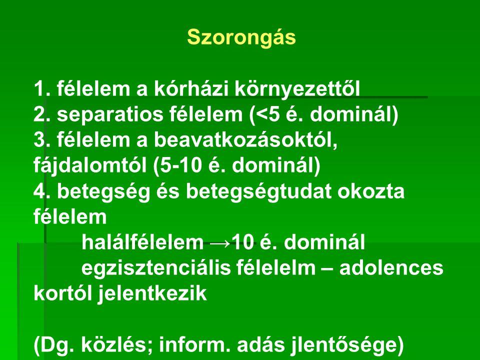 Szorongás 1. félelem a kórházi környezettől 2. separatios félelem (<5 é. dominál) 3. félelem a beavatkozásoktól, fájdalomtól (5-10 é. dominál) 4. bete