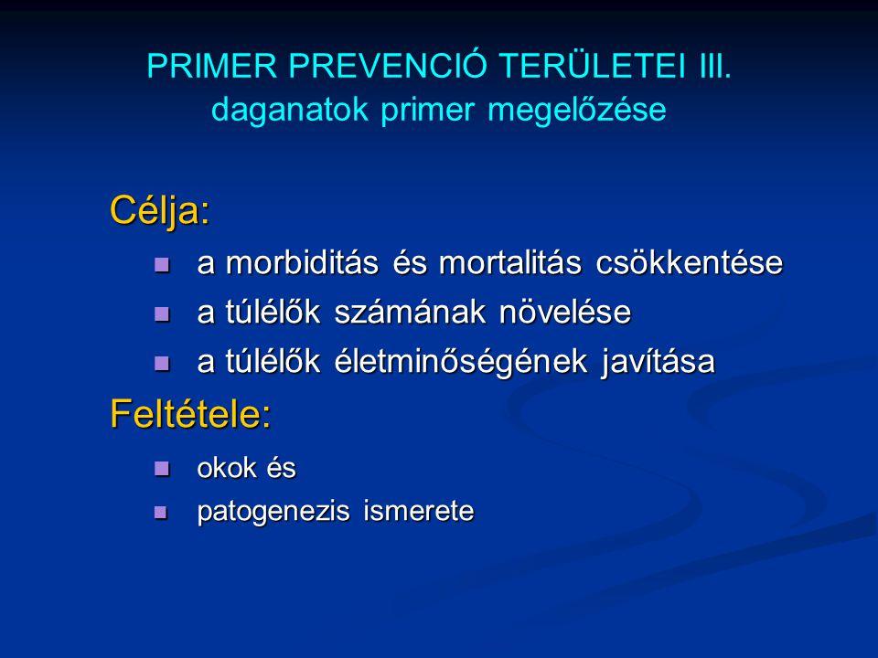PRIMER PREVENCIÓ TERÜLETEI III. daganatok primer megelőzése Célja: a morbiditás és mortalitás csökkentése a morbiditás és mortalitás csökkentése a túl