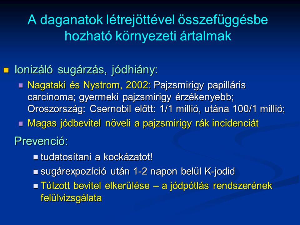 Ionizáló sugárzás, jódhiány: Ionizáló sugárzás, jódhiány: Nagataki és Nystrom, 2002: Pajzsmirigy papilláris carcinoma; gyermeki pajzsmirigy érzékenyeb