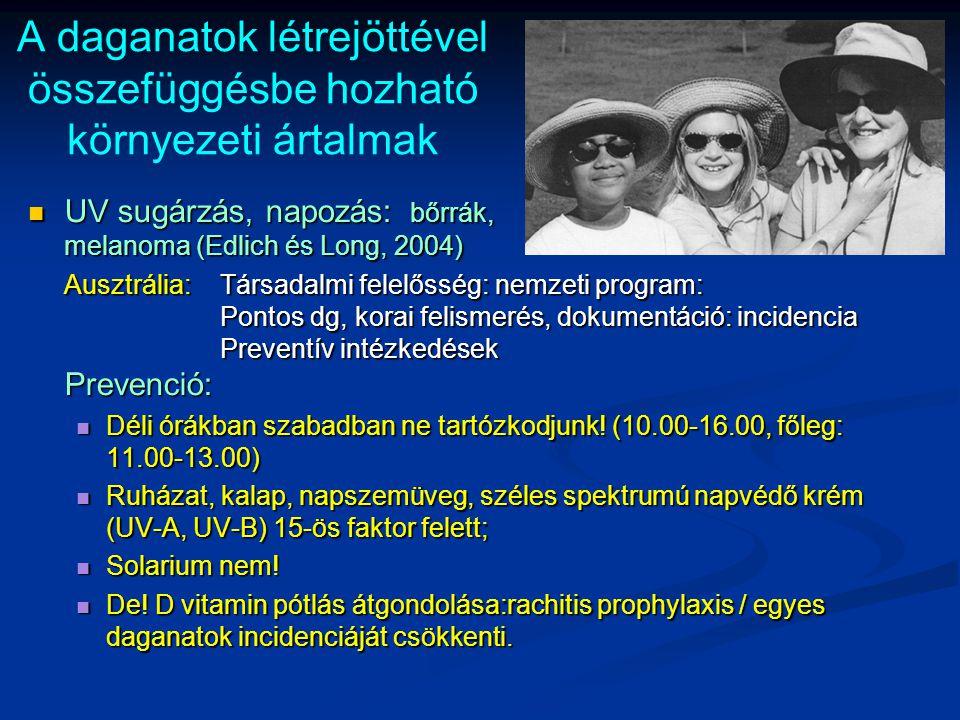 UV sugárzás, napozás: bőrrák, melanoma (Edlich és Long, 2004) UV sugárzás, napozás: bőrrák, melanoma (Edlich és Long, 2004) Ausztrália:Társadalmi fele